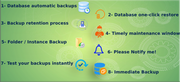 Backup & Restore Automation for Database & MySQL- Backup Restore Manag